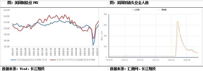 股指:美联储货币政策逐渐转向,仍有下跌探底意愿