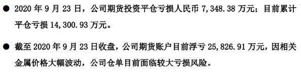 """期货大神秦安股份栽了:平仓又亏1.4亿 """"仓单面临较大亏损风险"""""""