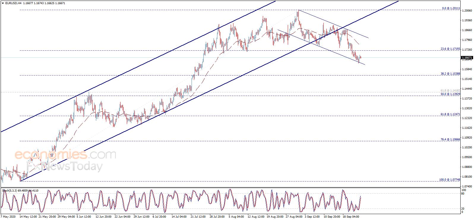金价有望大涨 欧元、英镑、日元和黄金交易分析