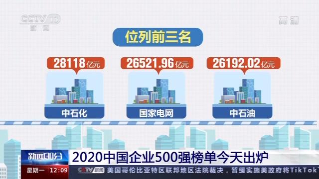 2020中国企业500强榜单出炉