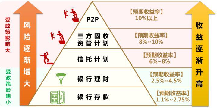 """花式""""维权""""频出,为何中国投资人不爱走法律程序?"""