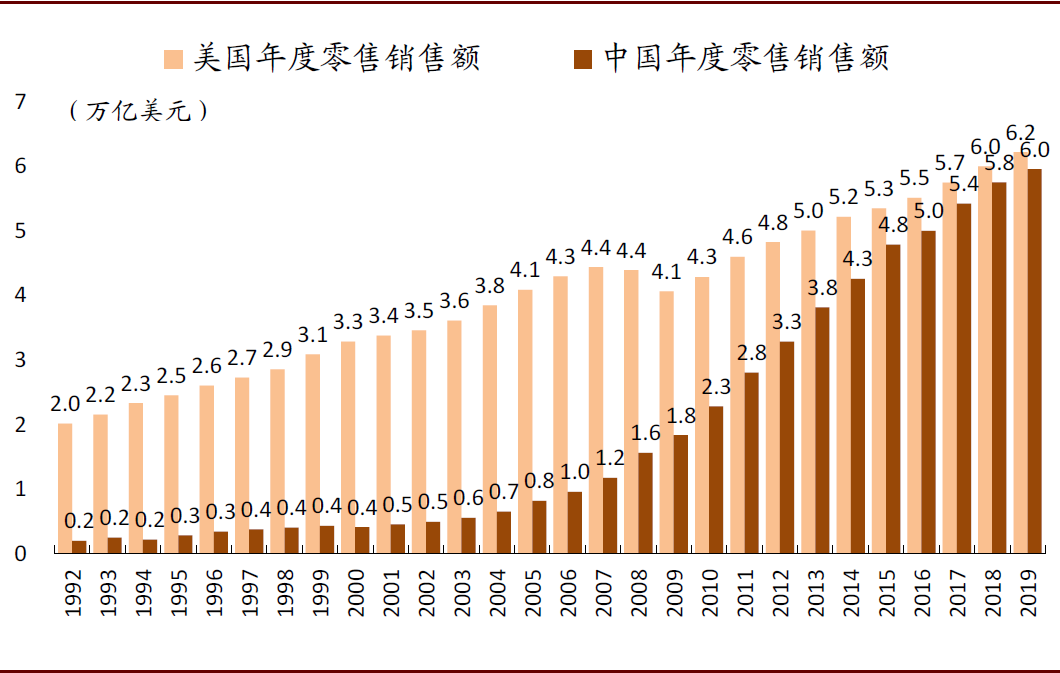 资料来源:国家统计局,wind,中金公司研究部