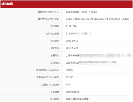 进军中国的第29家外资私募:柏基投资完成备案