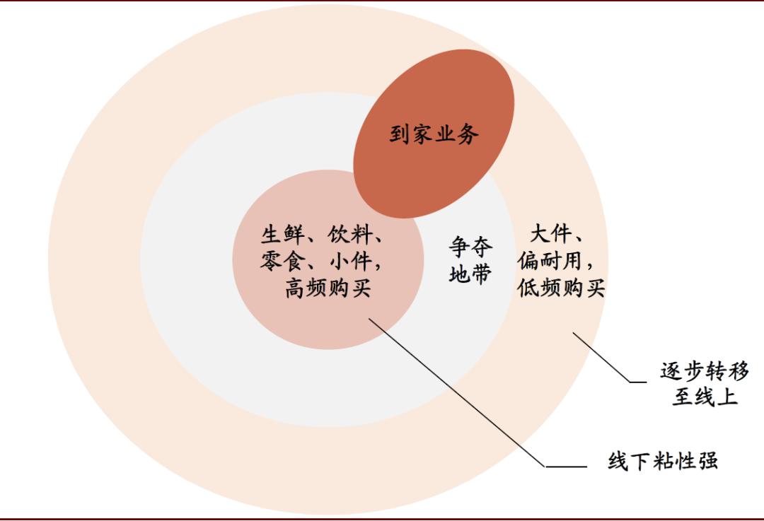 资料来源:中金公司研究部