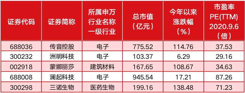 美股回调不构成牛熊转折 对中国市场也影响有限