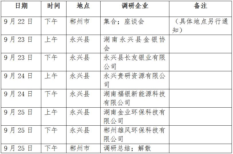"""中国黄金报社启动9月""""银都""""永兴白银专项调研"""
