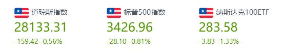 行情来源:华盛证券