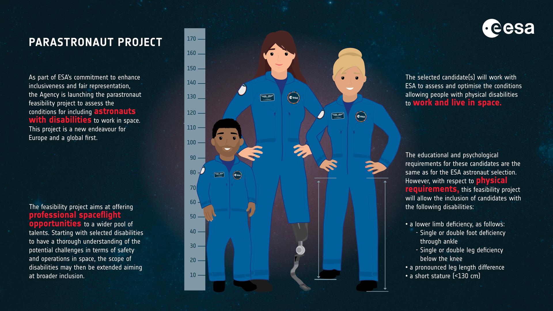 欧洲空间局招募宇航员 残障人士也可申请