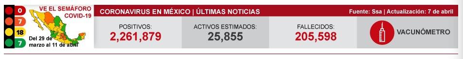 墨西哥新增新冠肺炎确诊病例5499例 累计确诊2261879例