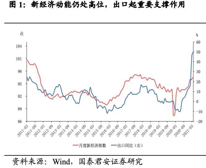 """【国君宏观】""""涨价""""之中,复苏成色与景气分化如何 ——国泰君安宏观周报"""