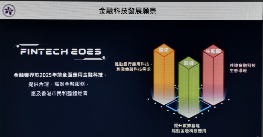 """(6月8日香港金融管理局公布""""金融科技2025""""策略。香港金管局供图)"""