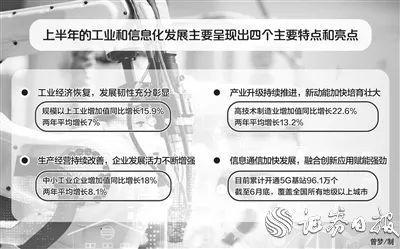 """工信部:本轮大宗商品涨价难以形成""""超级周期"""""""