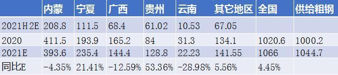 铁合金:供需均有政策扰动 期价长期看涨