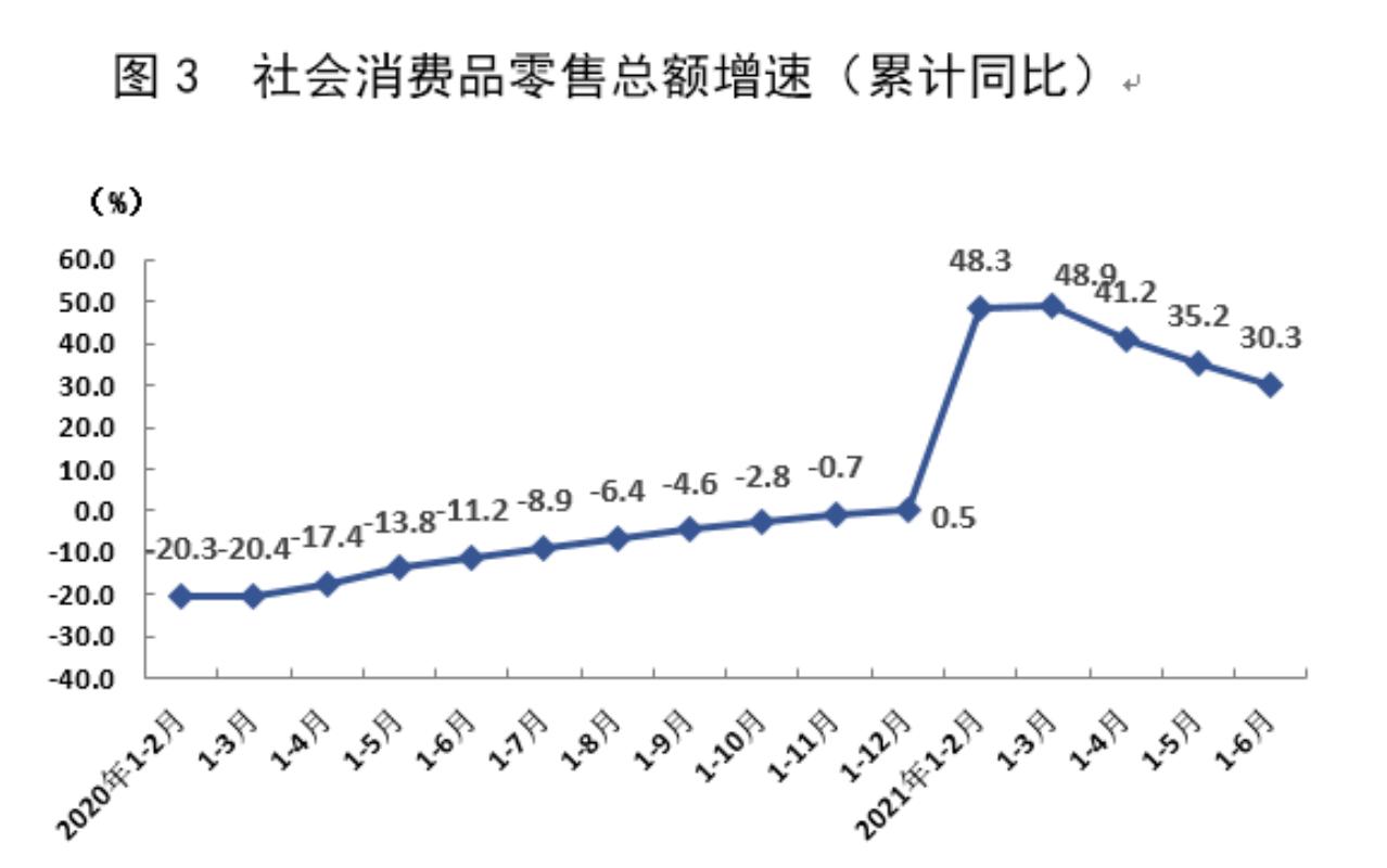 2019上半年上海gdp_中国万亿GDP城市上半年排名:上海突破两万亿居首,武汉经济增速第...