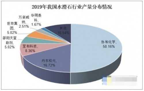 安信证券:3成科创板企业来自新三板 呈和科技ROE最高