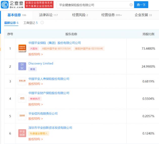 平安健康拟申请增资26亿,中国平安将占总股本的74.33%