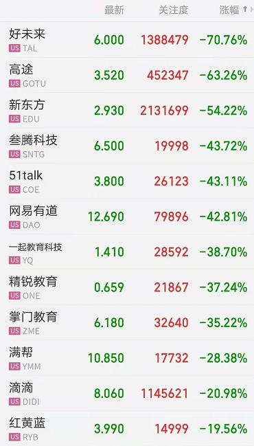 """重仓新东方,成立不足俩月,博时全球中国教育ETF净值跌掉24%,""""指数女神""""称""""咬牙挺一挺,就能挺过去"""""""