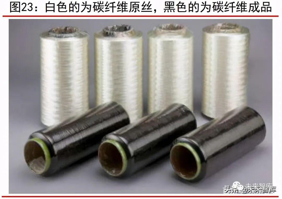 新材料行业下半年投资策略:半导体材料、碳纤维、高端钛材