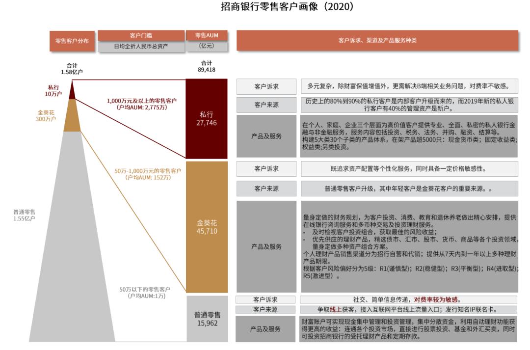 资料来源:公司公告,公司官网,中金公司研究部
