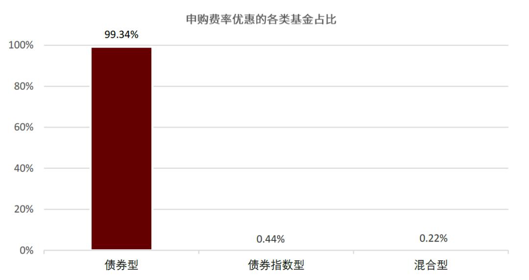 资料来源:公司官网,中金公司研究部