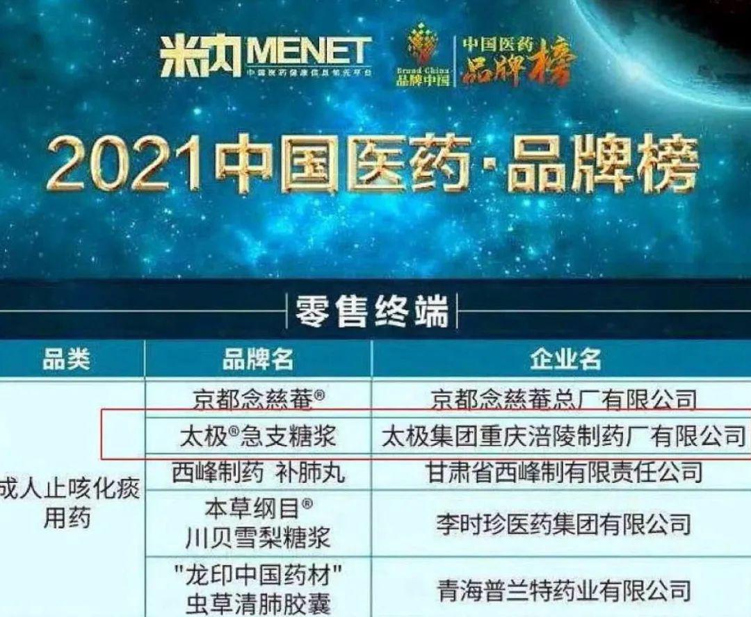 2021中国医药·品牌榜官宣 国药太极急支糖浆、藿香正气液荣耀上榜
