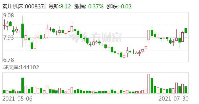 秦川机床非公开发行股票申请获证监会核准批复