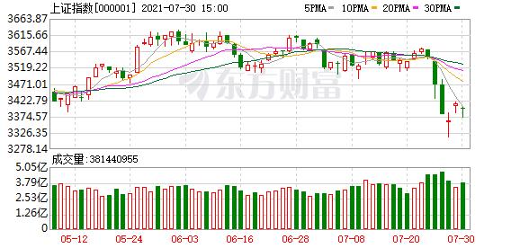 券商8月最新投资策略:趋势性行情难现 A股有望震荡向上