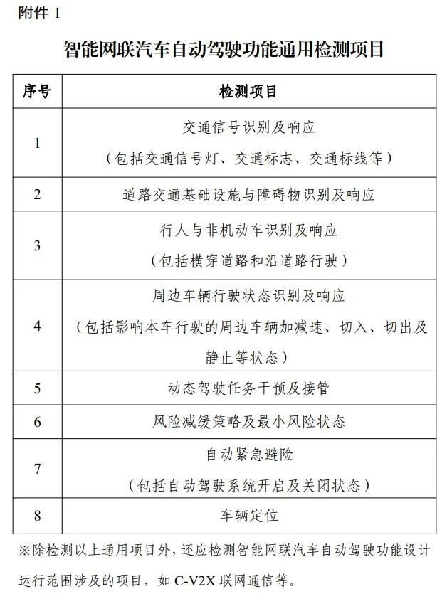 三部门联合印发《智能网联汽车道路测试与示范应用管理规范(试行)》(附解读)