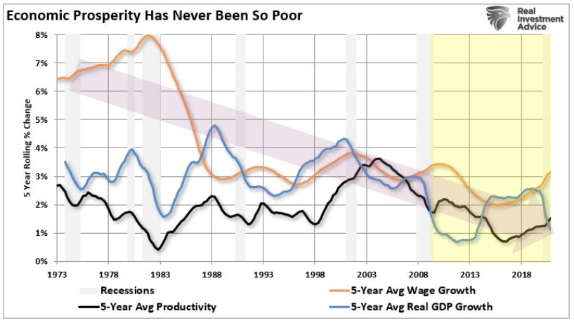 若美聯儲提前縮減QE,美國經濟或跌入低谷