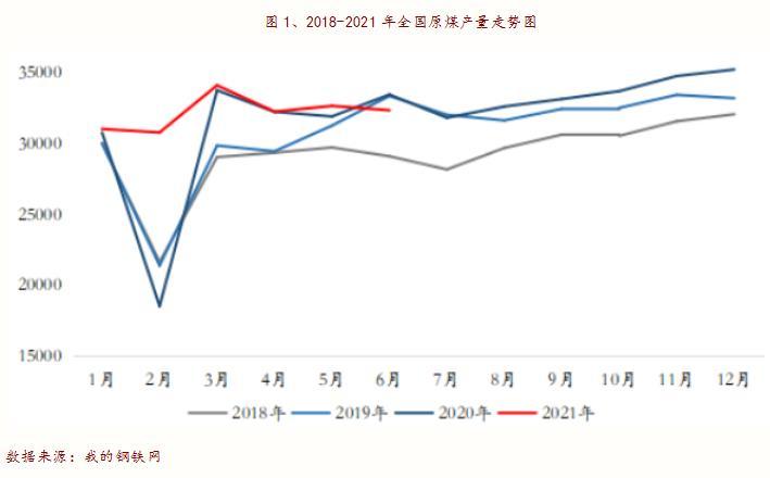 焦煤:供需结构向好 料再度上涨