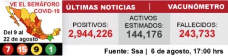 墨西哥新增新冠肺炎确诊病例21563例 累计确诊2944226例