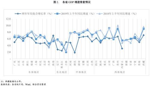gdp对房地产的影响_周期产业对区域经济影响作用突显