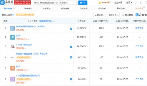 广汽资本参股成立股权投资中心,注册资本2150万