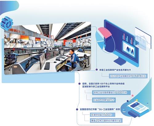 经济日报:工业互联网迎来快速发展期