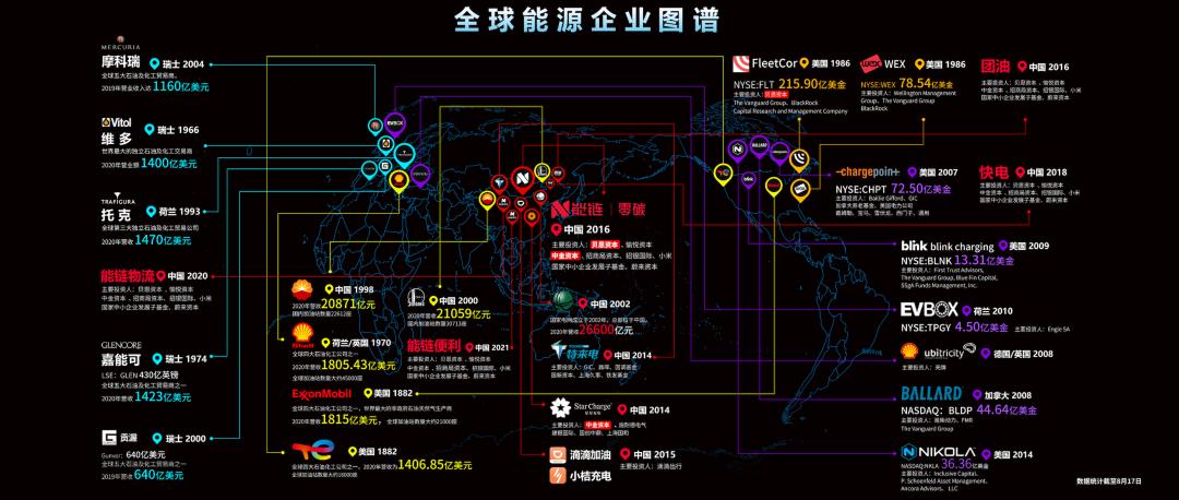 能链完成E轮20亿人民币融资,加速能源数字化助力碳中和