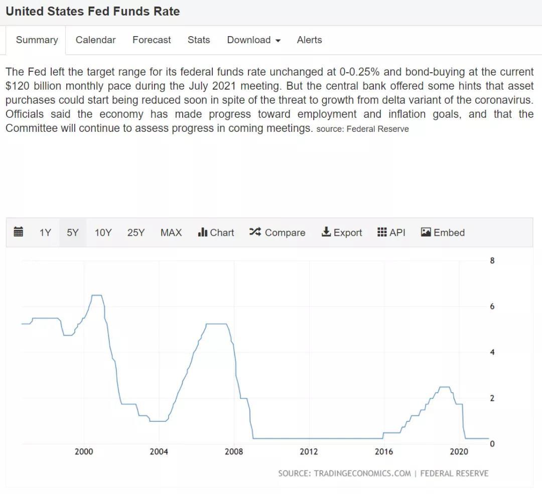 """大事件!下周全球央行年会或释放重磅信号!美联储即将拧紧""""水龙头""""!对金融市场影响几何?"""