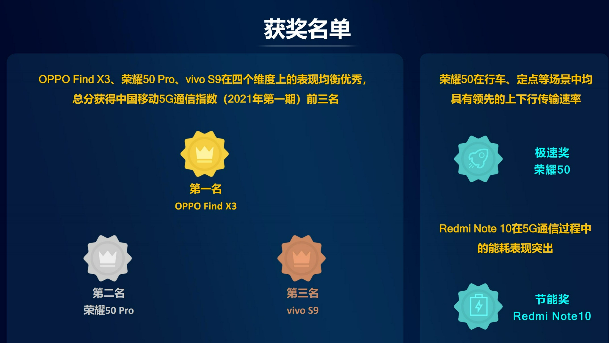 5G手机最权威评测来了!《中国移动5G通信指数报告》正式发布
