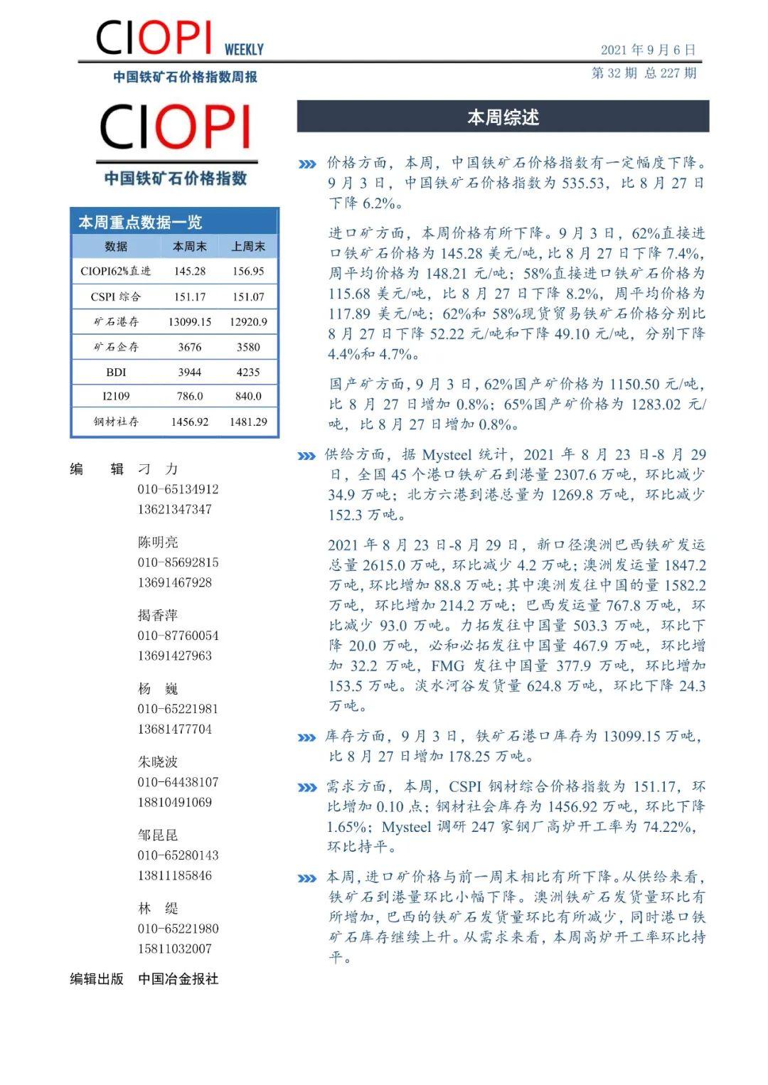 中国铁矿石价格指数周报(8月30日-9月3日)