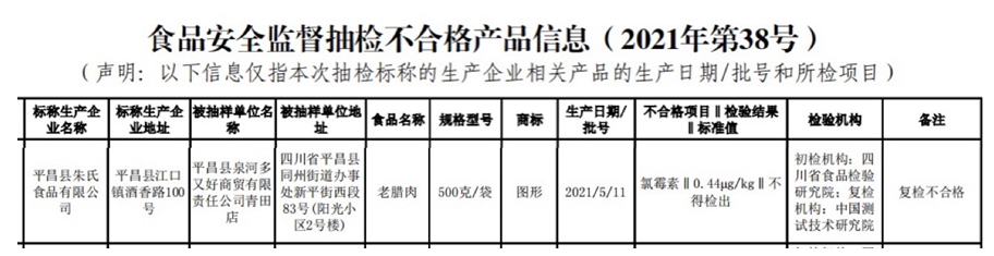 平昌县朱氏食品生产的老腊肉复检仍不合格