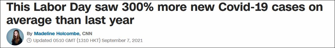 CNN:今年劳动节日新增病例比去年增加超300%