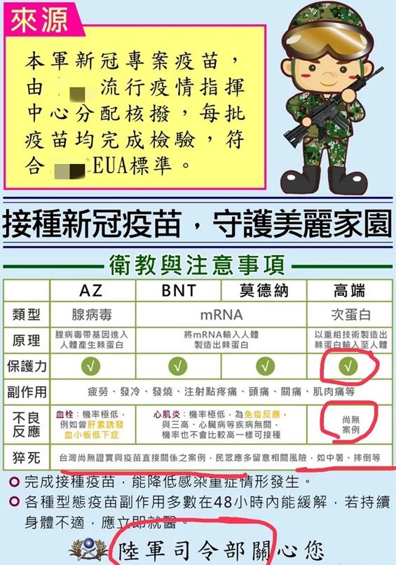 """温玉霞收到的宣传文案将""""高端""""列为台军专案疫苗(图片来历:《连系报》)"""
