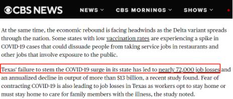 △美国哥伦比亚广播公司(CBS):最近的研究发现,得克萨斯州抗疫失败导致近7.2万个工作岗位流失,年化经济产出下降超过130亿美元。