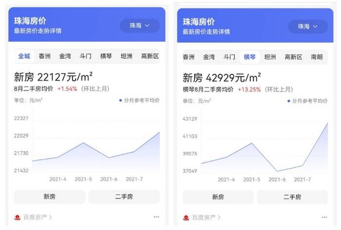 珠海均价与横琴房价对比。 截图自百度房产数据