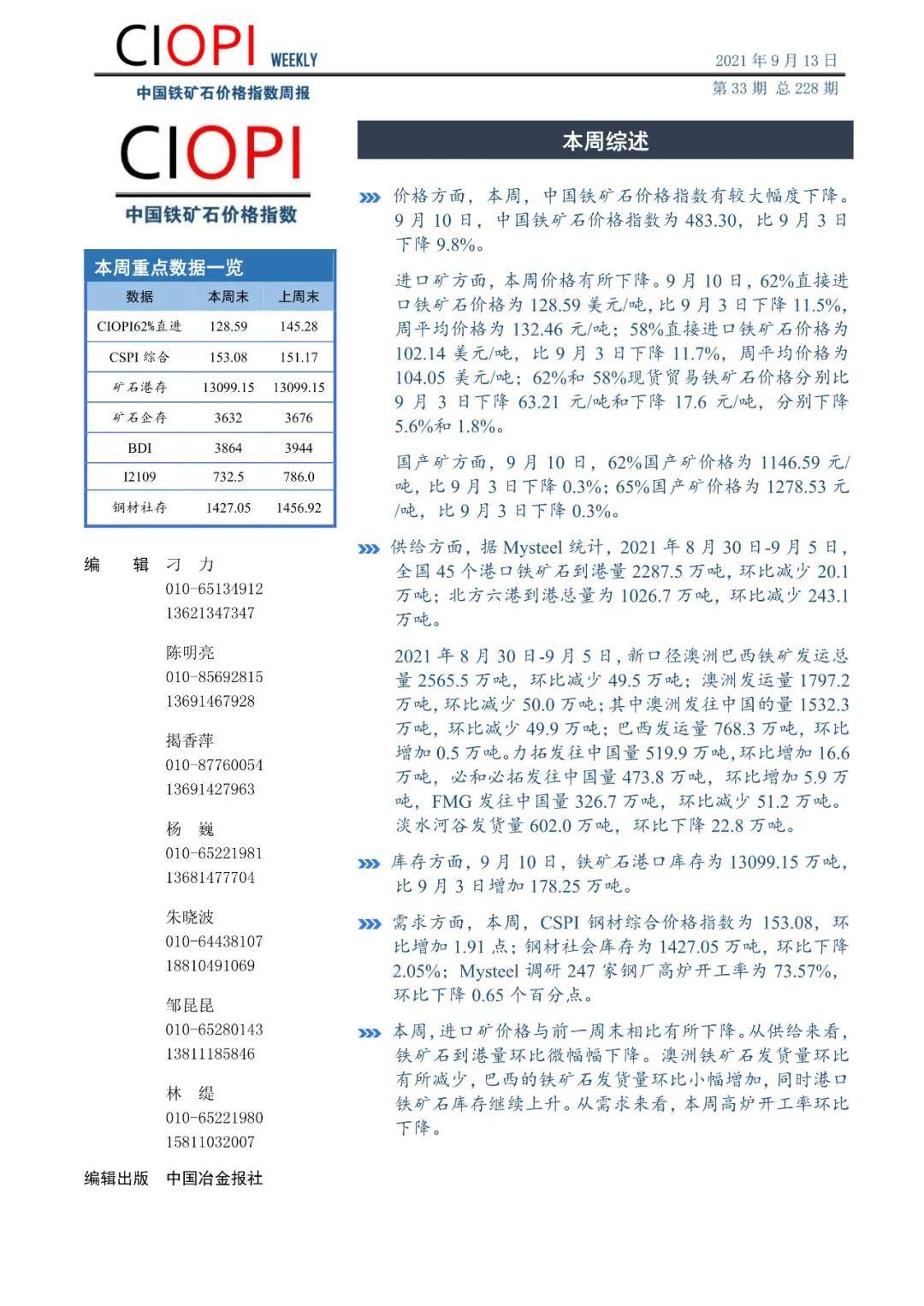 中国铁矿石价格指数周报(9月6日-9月10日)