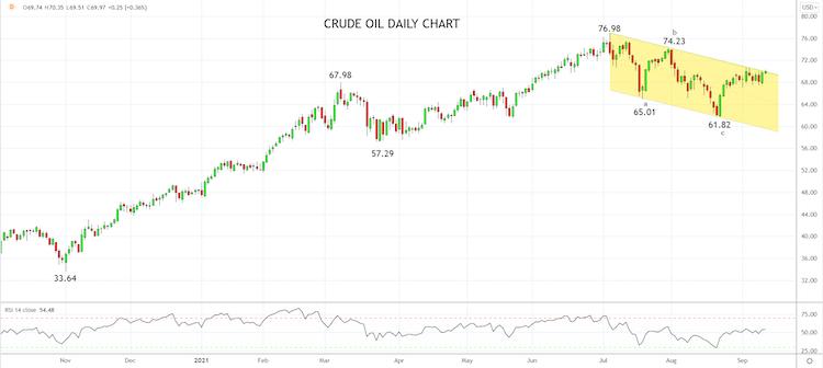 """""""中石油年内大涨三成!供给侧短缺下,油价再逼近80美元"""
