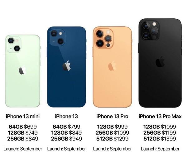 iPhone 13系列售价猜测