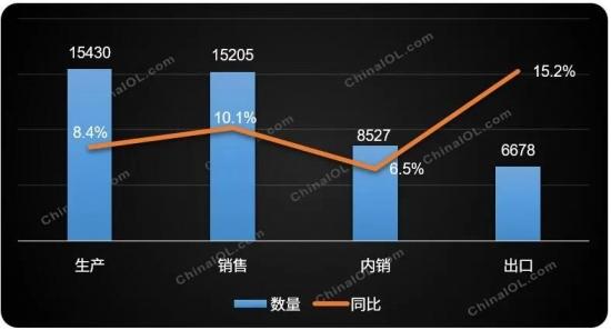 成本压力下空调均价显著提升,实则压力重重