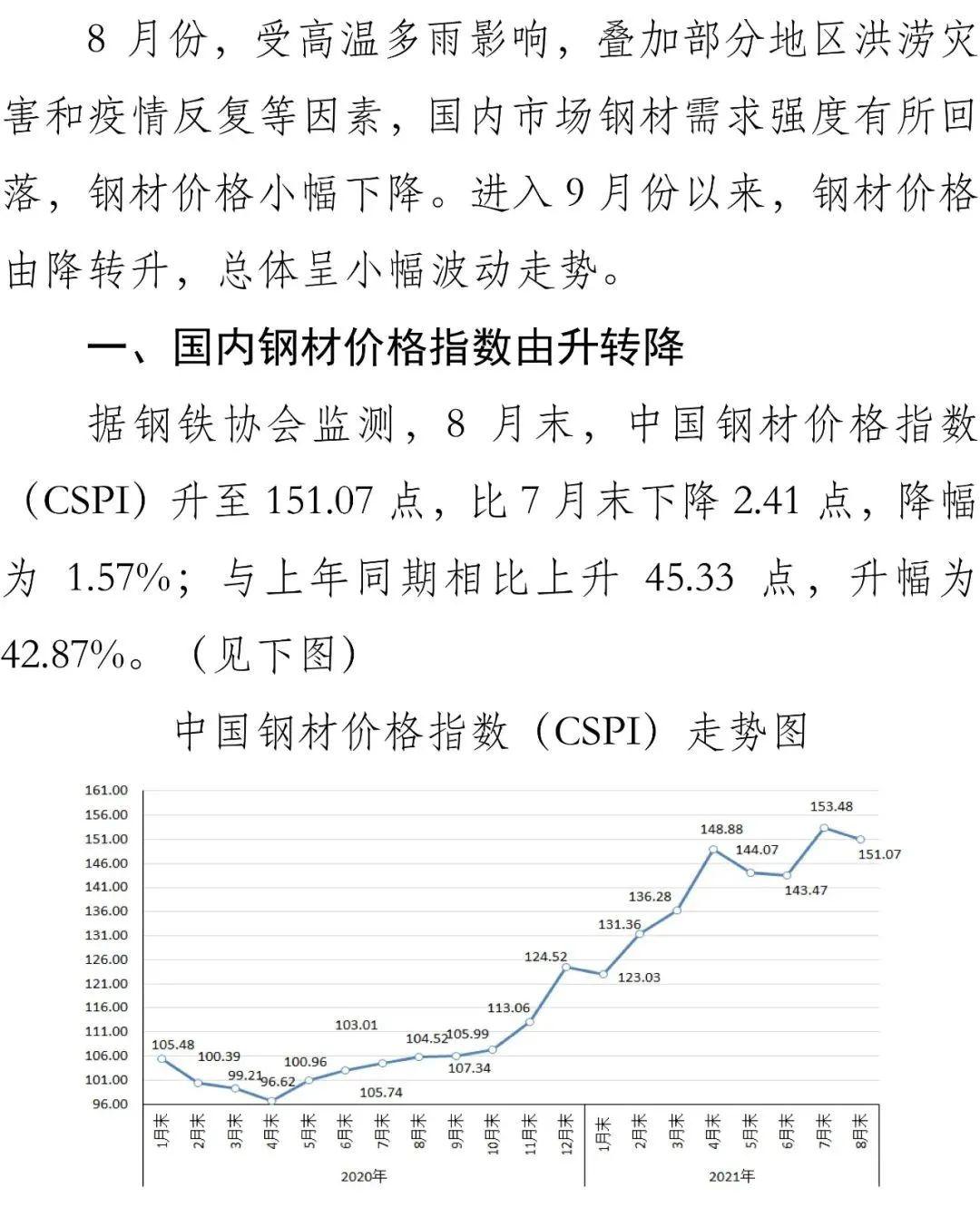 8月份国内市场钢材价格小幅下降