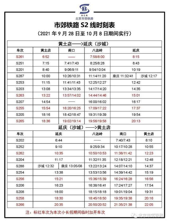 9月28日至10月8日,北京市郊S2线临时加开4对列车