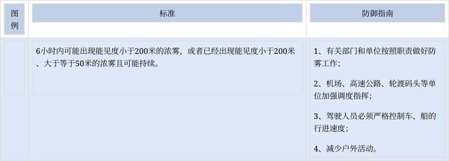 黑龙江省绥化市绥棱县发布大雾橙色预警「2021-10-27」